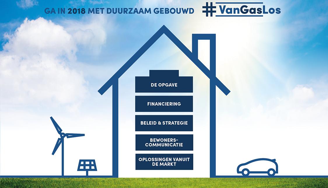 Ga mee #VanGasLos