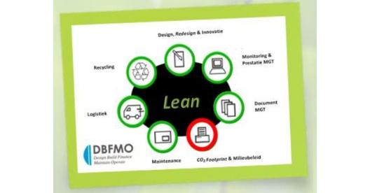 Efficiënt en effectief verduurzamen door cursus Lean & Green