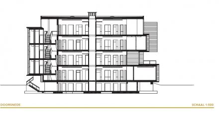 [De Terugblik] CSG Sprengeloo van Rau Architects