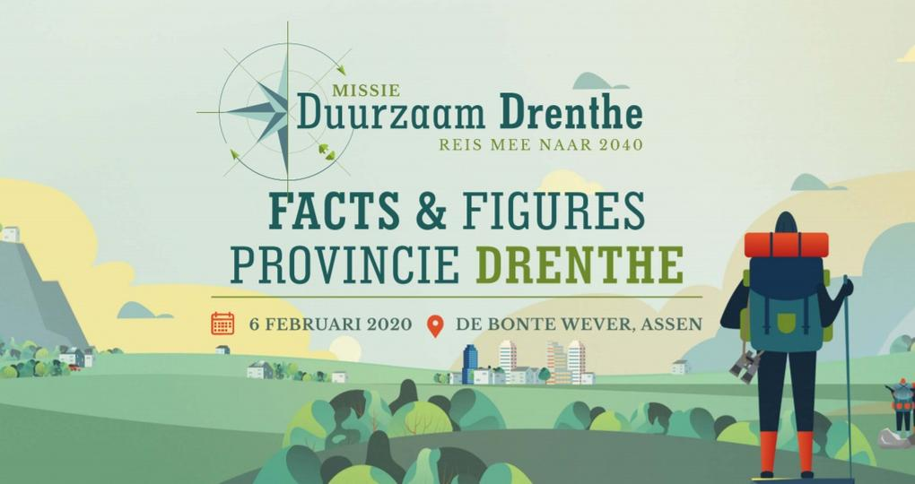 Ambities provincie Drenthe: Facts & Figures