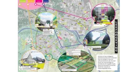 Arnhem in 2050