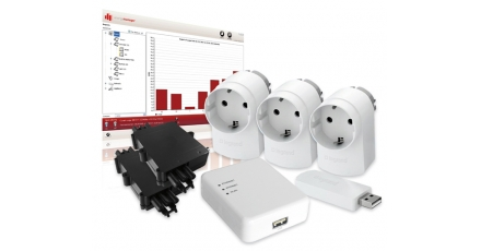 Beheer en inzicht energieverbruik