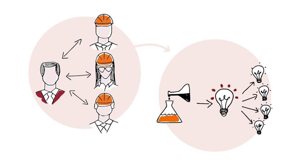 Blogreeks innovatiepartnerschap: praktische tips en eerste ervaringen