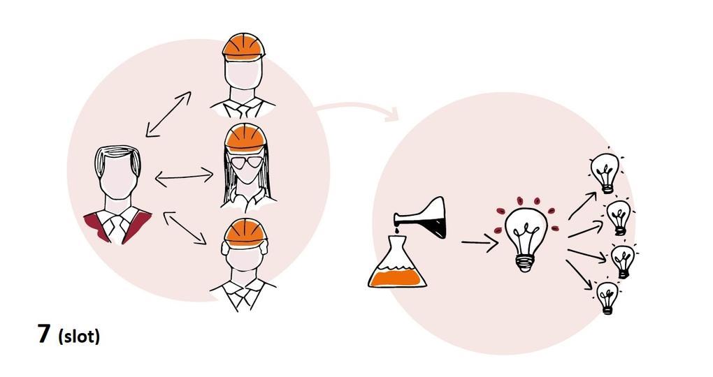 Blogreeks innovatiepartnerschap (slot): de structuur van het contract
