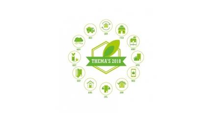Duurzaam Gebouwd presenteert thema's voor 2018