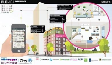 Eerste slimme gelijkstroomappartement in Eindhoven op Strijp-S