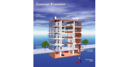 Energieneutraal concept Ecovision gepresenteerd