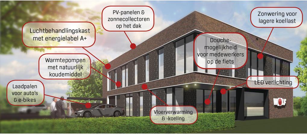 Energieneutraliteit als uitgangspunt voor nieuw kantoor Duurzaam Gebouwd-partner