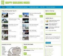 'Happy Building Index moet beleggers stimuleren kantoren te verduurzamen'