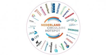 'Nederland wordt koploper in circulaire economie'