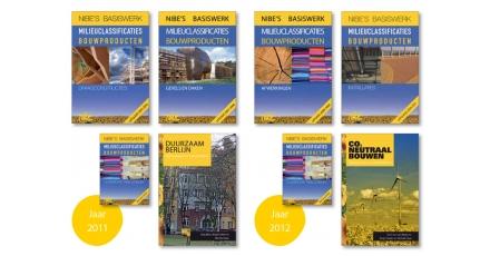 NIBE achter de website BobdeKruin.eu