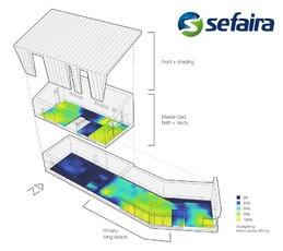 Nieuwe partner Duurzaam Gebouwd: Sefaira