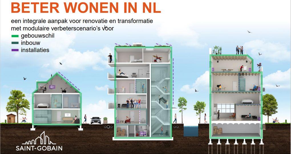 Onderzoek 'Beter Wonen in NL' legt vier belangrijke kansen bloot in de verbeteropgave