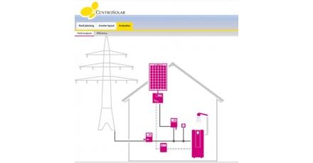 Planningstool voor configuratie zonne-energiesystemen