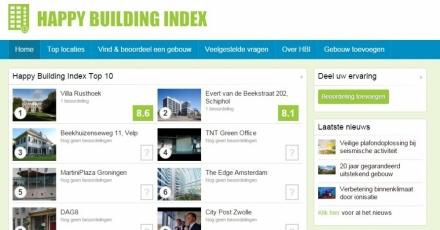 Reviews schrijven over duurzame gebouwen