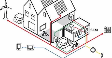 'Salderingswet houdt innovatie rond smart grid tegen'