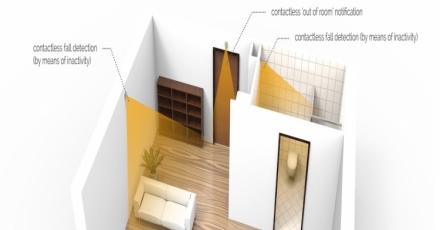 Sensoren in huis letten op je energieverbruik en je gezondheid