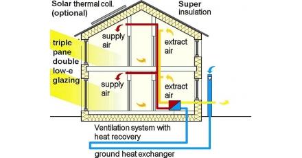 Silka-elementen voorkomen luchtlekken bij passiefhuis Heesch