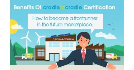 'Toegevoegde waarde Cradle to Cradle duidelijk'