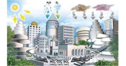 Van afvalproduct tot ecologisch bouwmateriaal