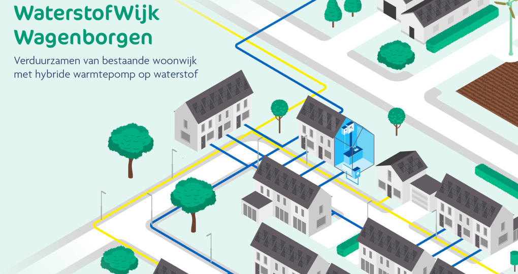 Woonwijk uit de jaren 70 kiest voor waterstof