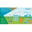 Grootste waterstoffabriek van Europa in Delfzijl?