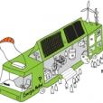 Kind als ambassadeur voor duurzame energie